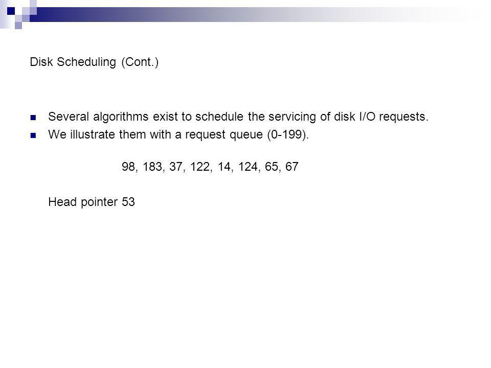 Disk Scheduling (Cont.) Several algorithms exist to schedule the servicing of disk I/O requests. We illustrate them with a request queue (0-199). 98,