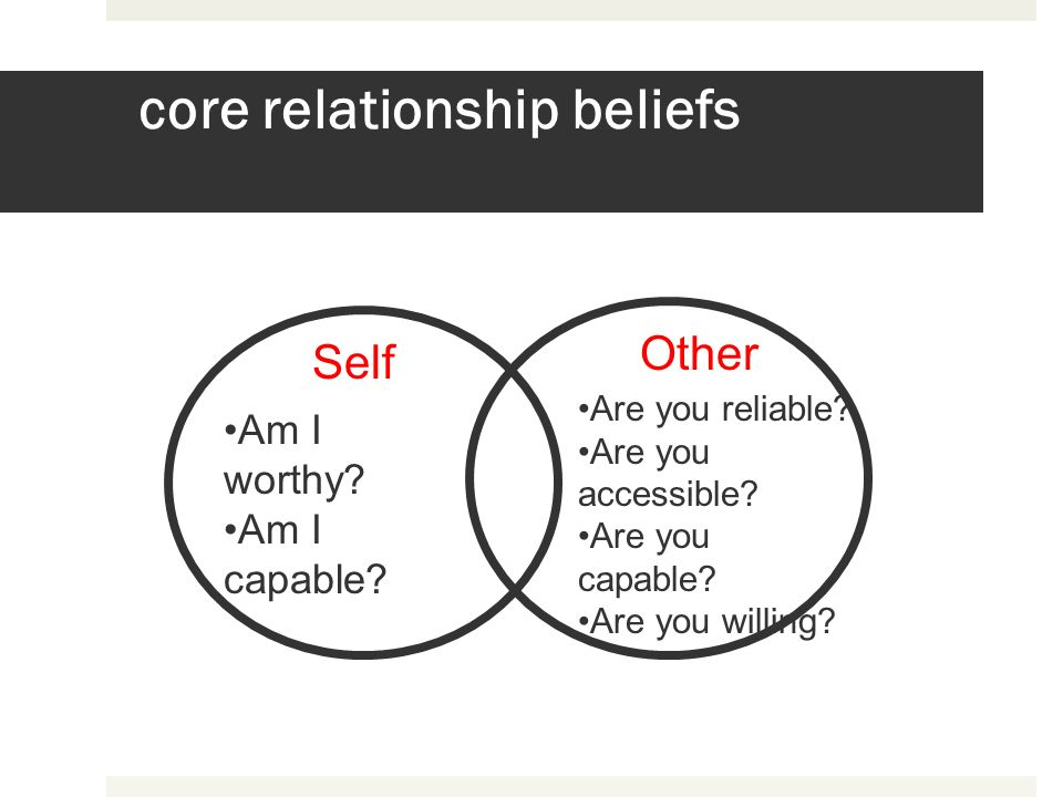 core relationship beliefs Self Other Am I worthy? Am I capable? Are you reliable? Are you accessible? Are you capable? Are you willing?