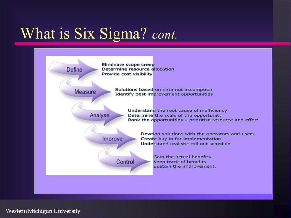 Western Michigan University What is Six Sigma cont.