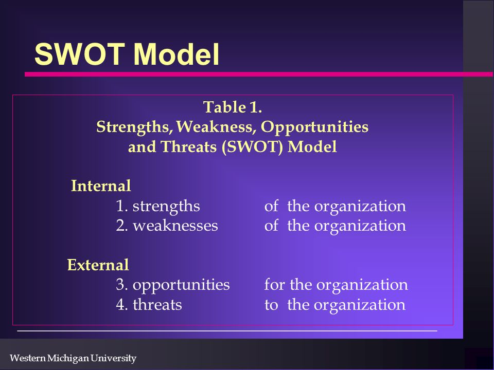 Western Michigan University Table 1. Strengths, Weakness, Opportunities and Threats (SWOT) Model Internal 1. strengths of the organization 2. weakness