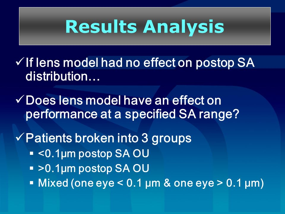 If lens model had no effect on postop SA distribution… Does lens model have an effect on performance at a specified SA range? Patients broken into 3 g