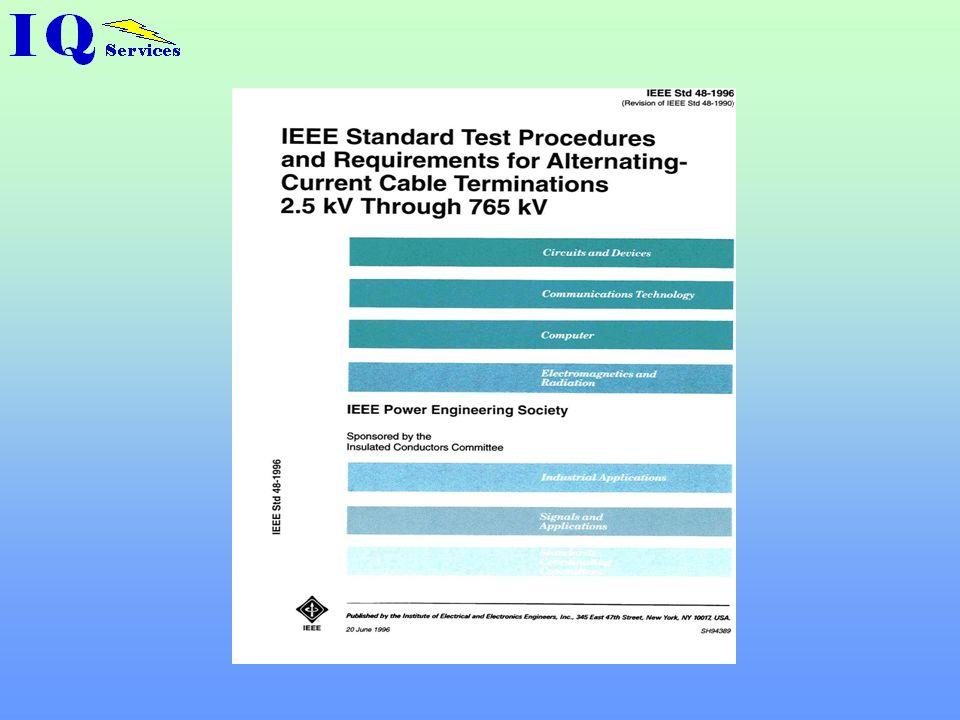 Test Equipment & Sensors