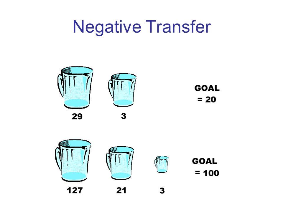 Negative Transfer