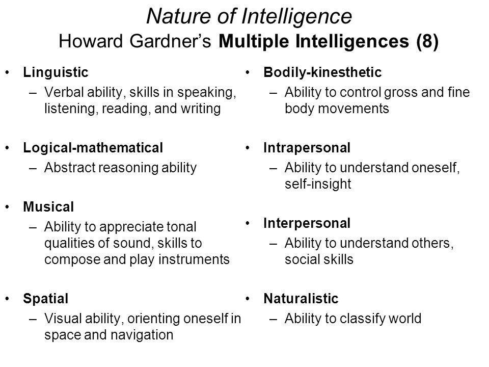 Nature of Intelligence Howard Gardners Multiple Intelligences (8) Linguistic –Verbal ability, skills in speaking, listening, reading, and writing Logical-mathematical –Abstract reasoning ability Musical –Ability to appreciate tonal qualities of sound, skills to compose and play instruments Spatial –Visual ability, orienting oneself in space and navigation Bodily-kinesthetic –Ability to control gross and fine body movements Intrapersonal –Ability to understand oneself, self-insight Interpersonal –Ability to understand others, social skills Naturalistic –Ability to classify world