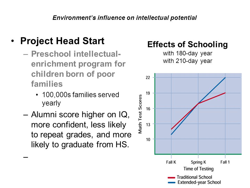 Effects of Schooling with 180-day year with 210-day year Project Head Start –Preschool intellectual- enrichment program for children born of poor families 100,000s families served yearly –Alumni score higher on IQ, more confident, less likely to repeat grades, and more likely to graduate from HS.