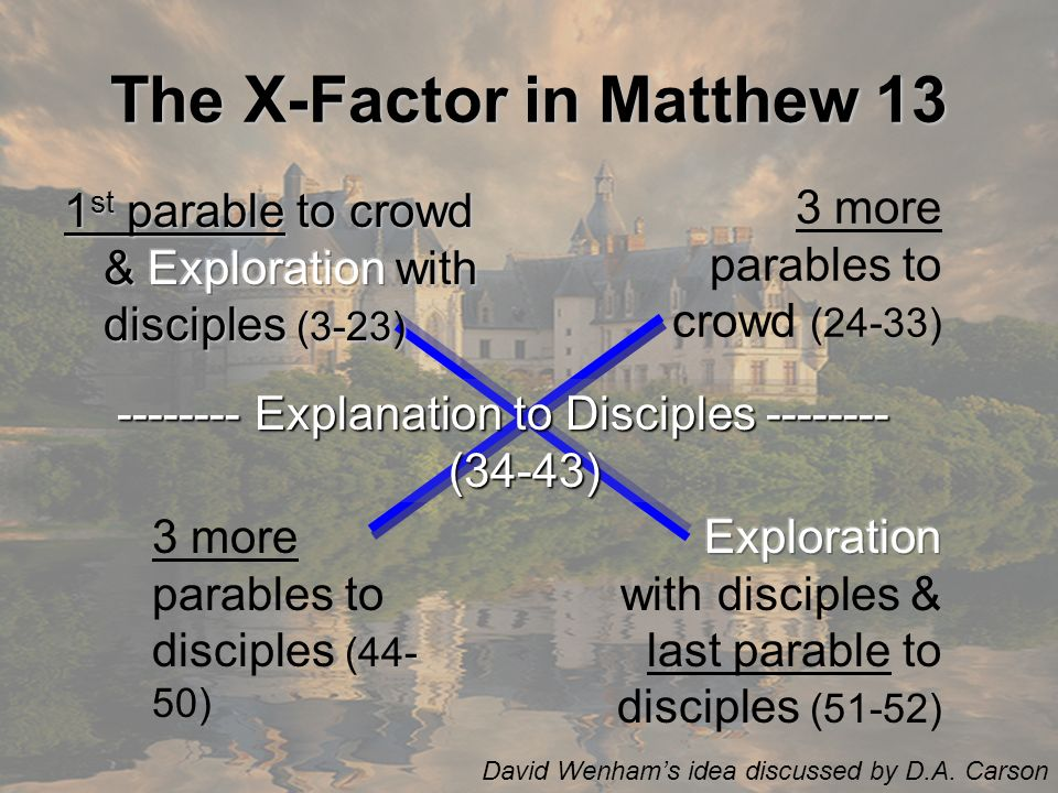 The X-Factor in Matthew 13 -------- Explanation to Disciples -------- (34-43) 3 more parables to crowd (24-33) 3 more parables to disciples (44- 50) D