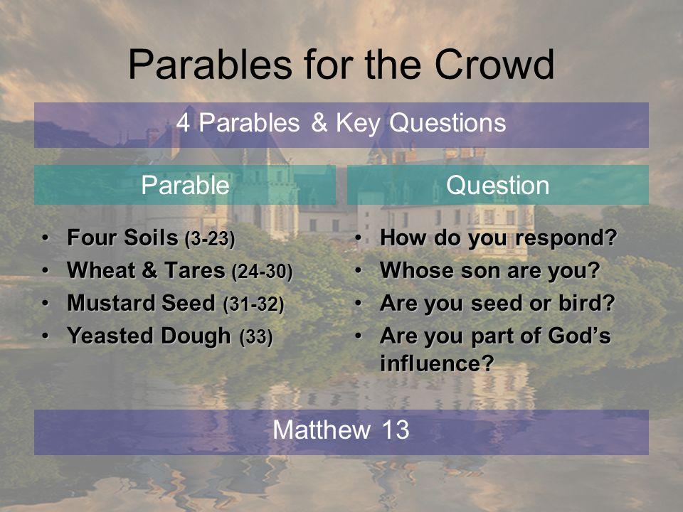 Parables for the Crowd Four Soils (3-23)Four Soils (3-23) Wheat & Tares (24-30)Wheat & Tares (24-30) Mustard Seed (31-32)Mustard Seed (31-32) Yeasted