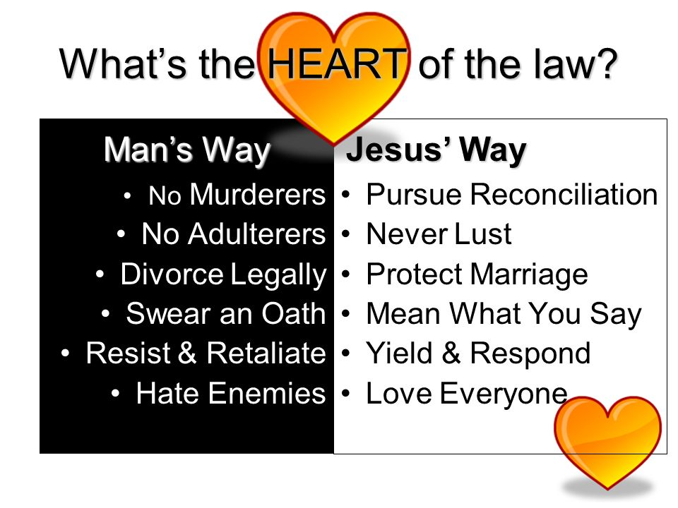 Pursue Reconciliation Never Lust Protect Marriage Mean What You Say Yield & Respond Love Everyone No Murderers No Adulterers Divorce Legally Swear an Oath Resist & Retaliate Hate Enemies Whats the HEART of the law.