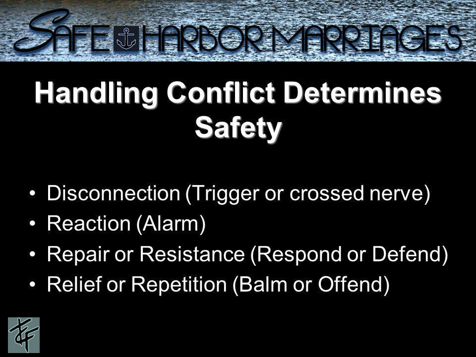Handling Conflict Determines Safety Disconnection (Trigger or crossed nerve) Reaction (Alarm) Repair or Resistance (Respond or Defend) Relief or Repetition (Balm or Offend)
