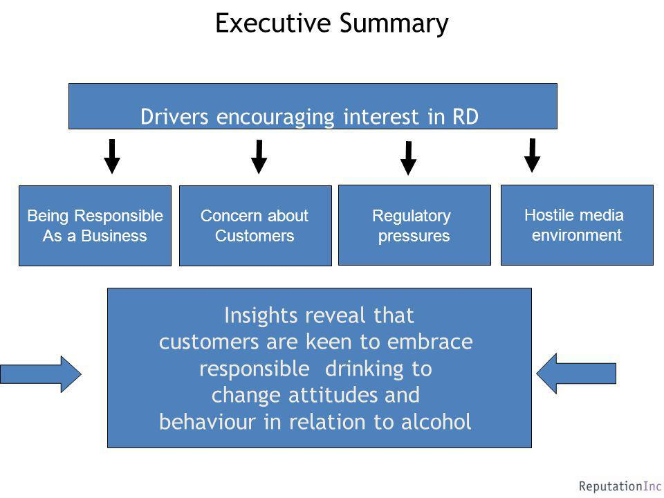 Executive Summary Insights reveal that customers are keen to embrace responsible drinking to change attitudes and behaviour in relation to alcohol Being Responsible As a Business Concern about Customers Regulatory pressures Hostile media environment Drivers encouraging interest in RD
