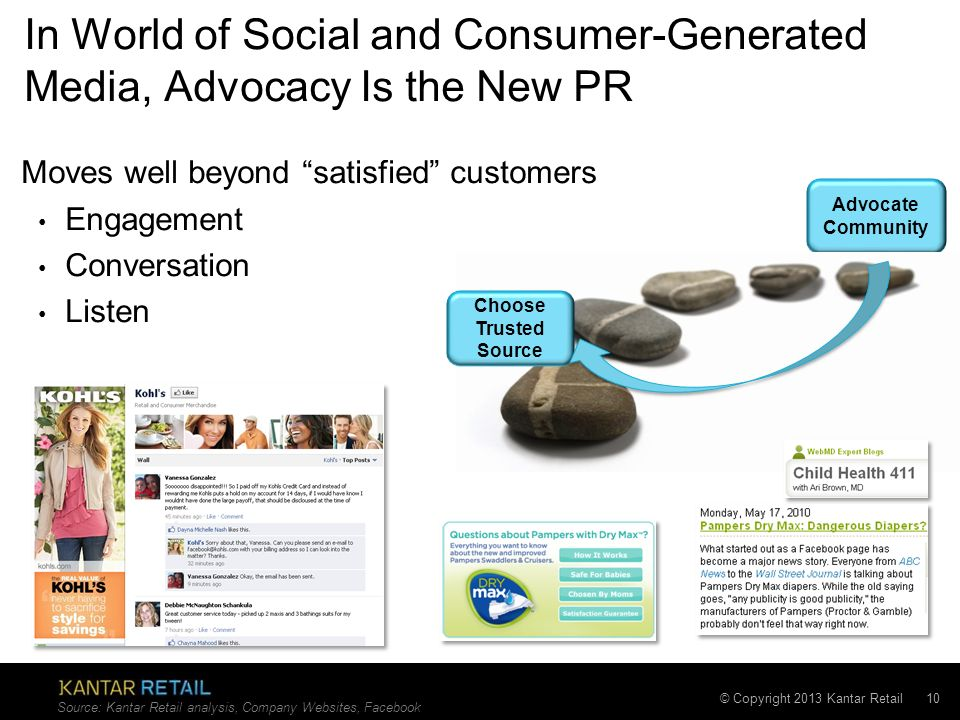© Copyright 2013 Kantar Retail In World of Social and Consumer-Generated Media, Advocacy Is the New PR Moves well beyond satisfied customers Engagemen