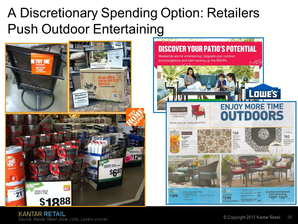 © Copyright 2013 Kantar Retail A Discretionary Spending Option: Retailers Push Outdoor Entertaining Source: Kantar Retail store visits, Lowes circular 28