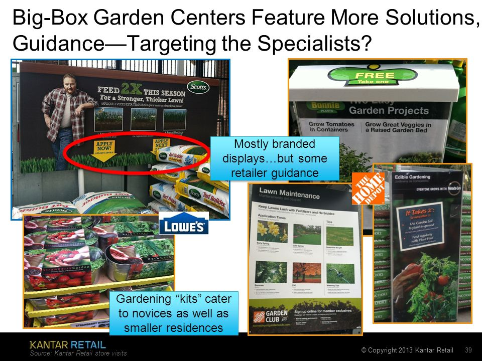 © Copyright 2013 Kantar Retail Big-Box Garden Centers Feature More Solutions, GuidanceTargeting the Specialists.