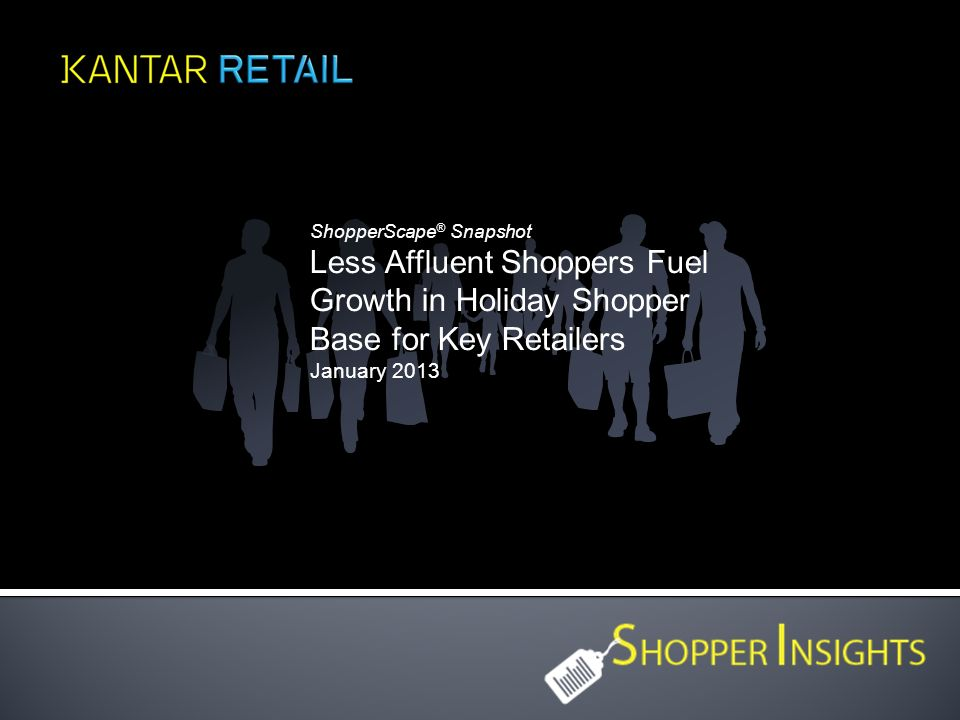 © Kantar Retail 2013 1/11/20142 Percent Shopped Key Retailers for Holiday Gifts (among holiday shoppers) Note: arrows indicate a statistically significant year-to-year difference (95% confidence level) Source: Kantar Retail ShopperScape ®, December 2011 and December 2012