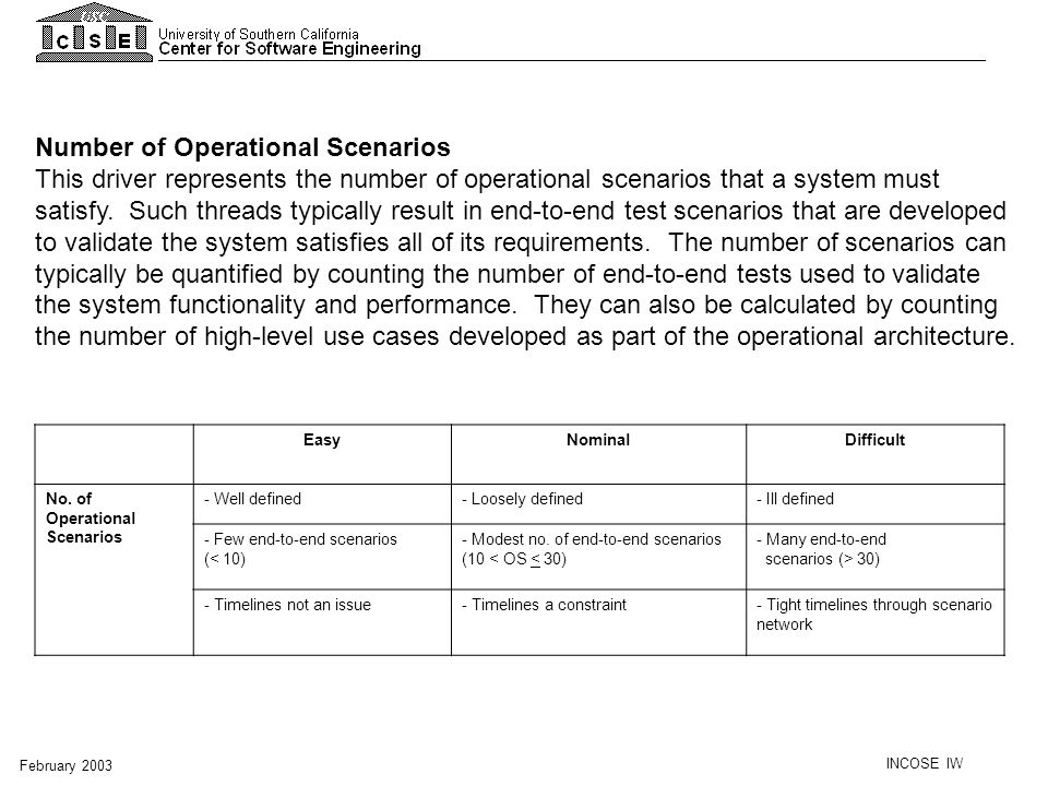 INCOSE IW February 2003 Number of Operational Scenarios This driver represents the number of operational scenarios that a system must satisfy. Such th