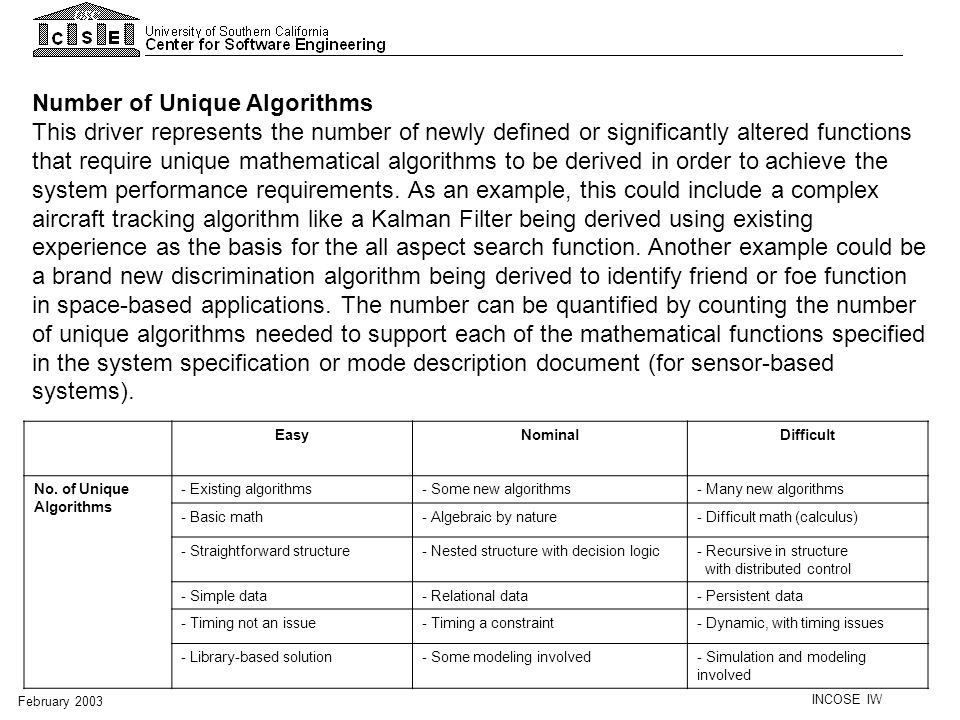 INCOSE IW February 2003 Number of Unique Algorithms This driver represents the number of newly defined or significantly altered functions that require