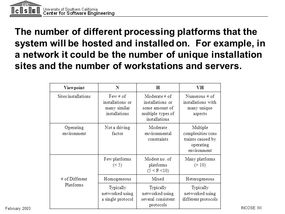 INCOSE IW February 2003 The number of different processing platforms that the system will be hosted and installed on. For example, in a network it cou
