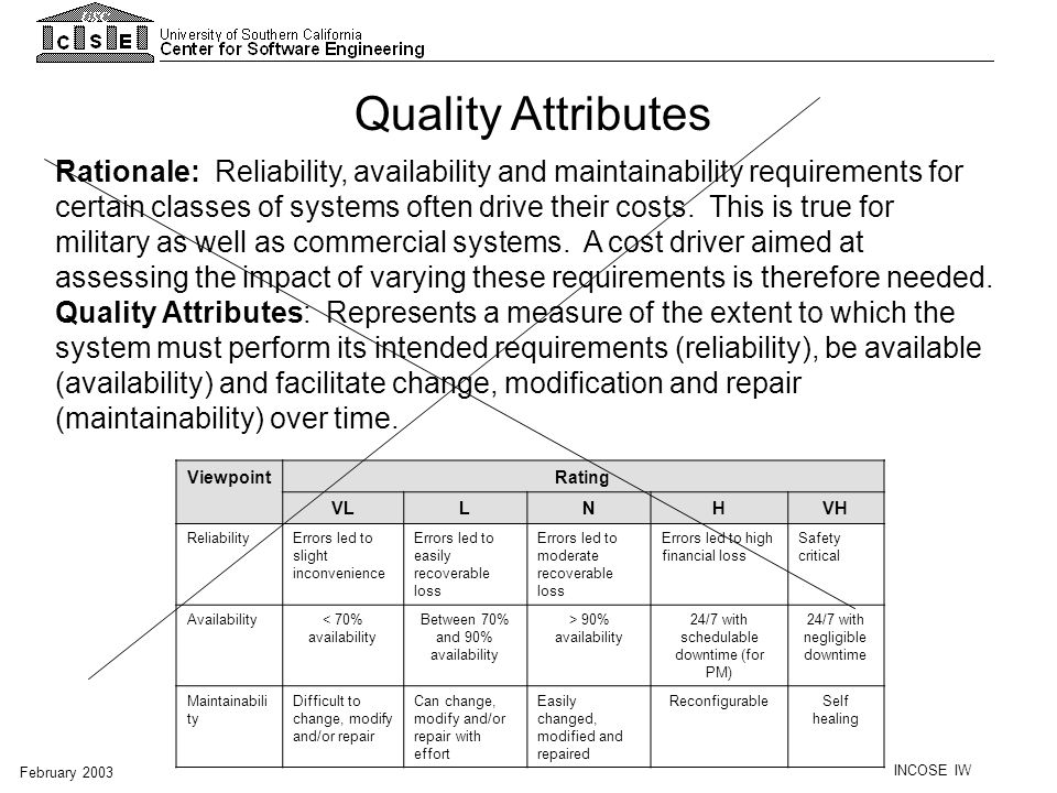INCOSE IW February 2003 Rationale: Reliability, availability and maintainability requirements for certain classes of systems often drive their costs.