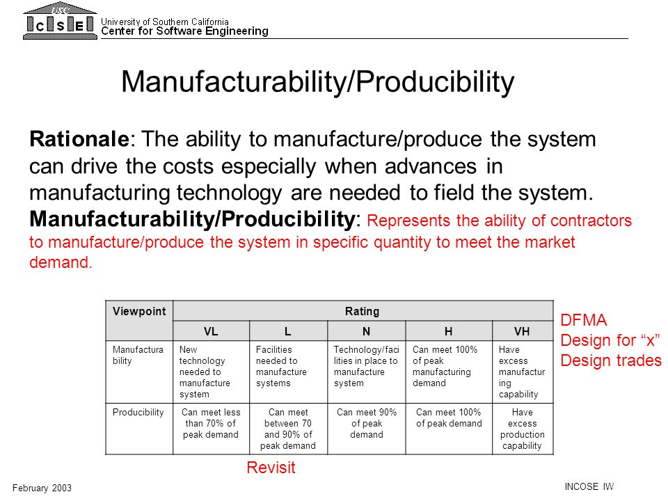 INCOSE IW February 2003 Rationale: The ability to manufacture/produce the system can drive the costs especially when advances in manufacturing technol