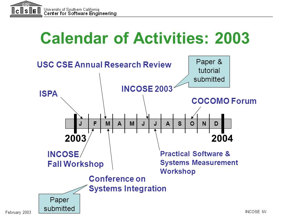 INCOSE IW February 2003 Calendar of Activities: 2003 20032004 INCOSE 2003 USC CSE Annual Research Review INCOSE Fall Workshop COCOMO Forum Conference