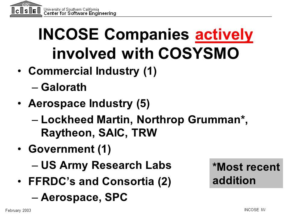 INCOSE IW February 2003 Collaboration Modes and Special Benefits - II Special Projects -Aerospace, Auto Club, FAA, Fidelity, IBM, JPL, Litton, Northrop Grumman, Telcordia Joint workshops on key topics -Aerospace, Motorola, Rational, DOD/SIS, SEI, SPC Focused working groups (COSYSMO) -Aerospace, Galorath, Lockheed Martin, Raytheon, SAIC, SPC, TRW Visiting collaborators -Aerospace, Chung-Ang, C-Bridge, IBM, JPL, Litton, Northrop Grumman, SEI, TRW Corporate State-of-the-art tutorials -Boeing, Chung-Ang, Daimler Chrysler, Draper, EDS, FAA, Fidelity, IBM, JPL, Litton, Lockheed Martin, Lucent, Motorola, Microsoft, Raytheon, SAIC, SEI, SPC, Sun, TRW, Xerox