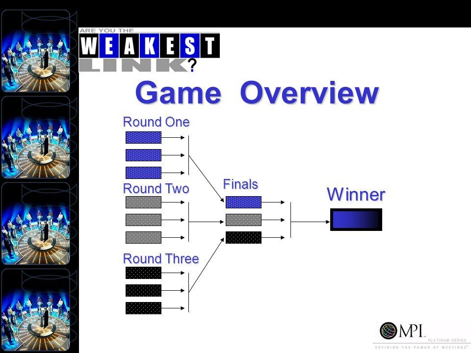 Game Overview Round One Round Two Round Three Finals Winner