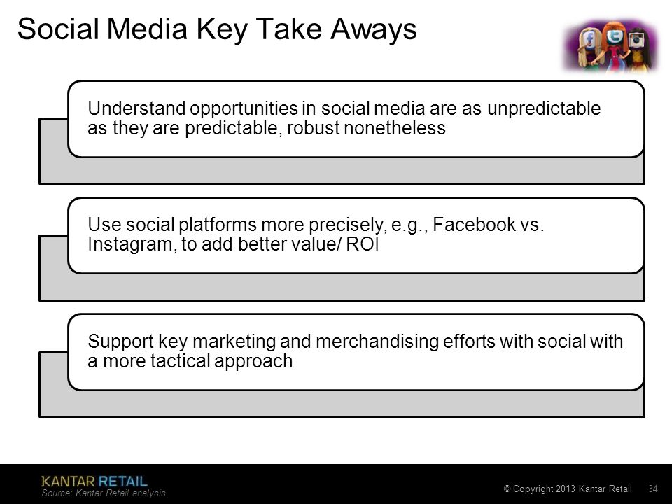 © Copyright 2013 Kantar Retail Social Media Key Take Aways 34 Understand opportunities in social media are as unpredictable as they are predictable, r