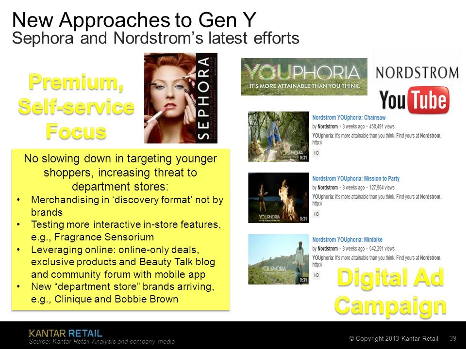 © Copyright 2013 Kantar Retail New Approaches to Gen Y Sephora and Nordstroms latest efforts 39 Source: Kantar Retail Analysis and company media No sl