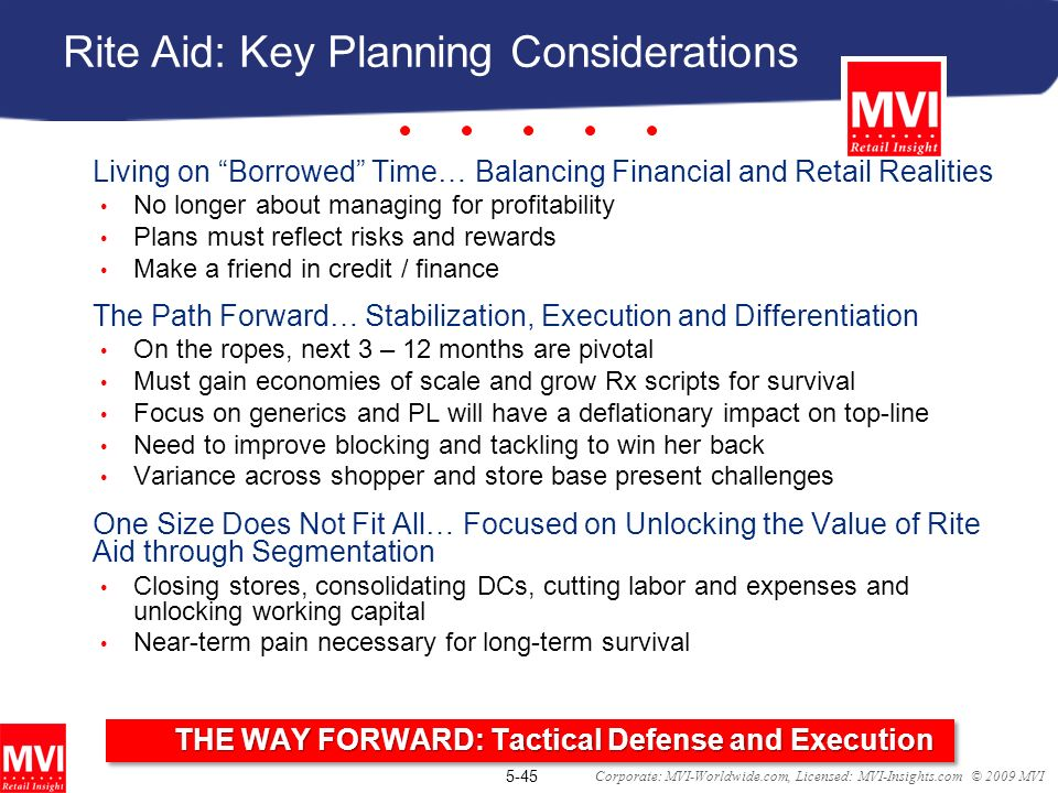 5-45 Corporate: MVI-Worldwide.com, Licensed: MVI-Insights.com © 2009 MVI Rite Aid: Key Planning Considerations Living on Borrowed Time… Balancing Financial and Retail Realities No longer about managing for profitability Plans must reflect risks and rewards Make a friend in credit / finance The Path Forward… Stabilization, Execution and Differentiation On the ropes, next 3 – 12 months are pivotal Must gain economies of scale and grow Rx scripts for survival Focus on generics and PL will have a deflationary impact on top-line Need to improve blocking and tackling to win her back Variance across shopper and store base present challenges One Size Does Not Fit All… Focused on Unlocking the Value of Rite Aid through Segmentation Closing stores, consolidating DCs, cutting labor and expenses and unlocking working capital Near-term pain necessary for long-term survival THE WAY FORWARD: Tactical Defense and Execution