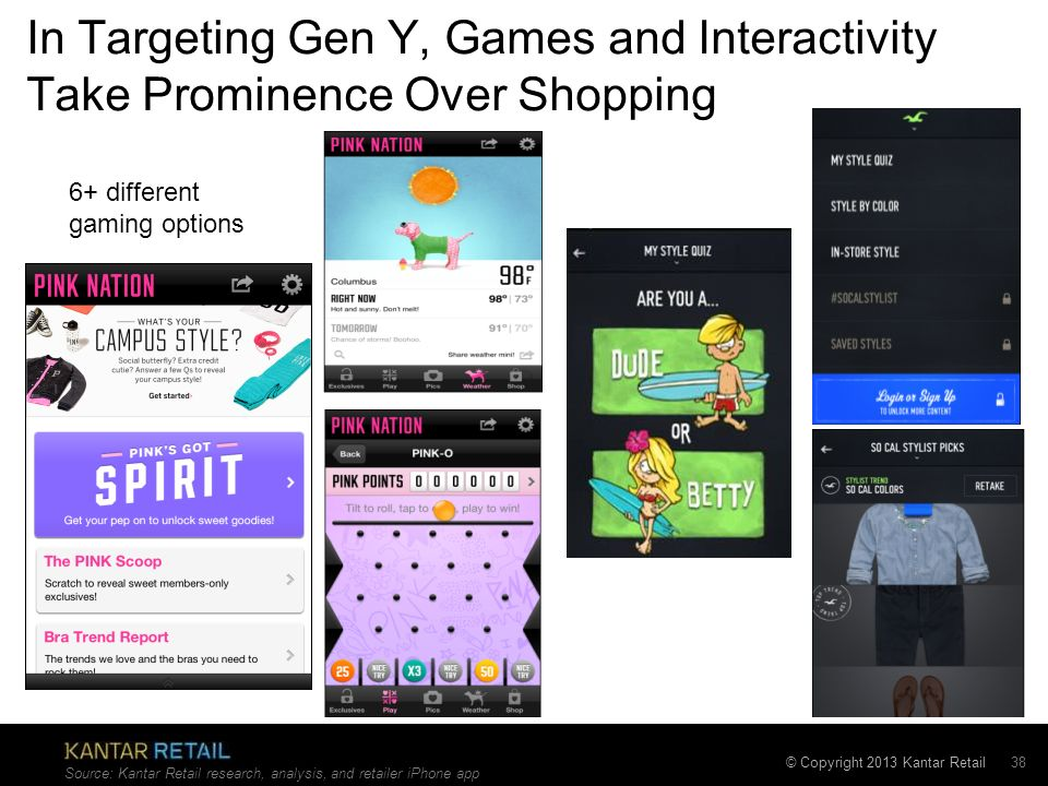 © Copyright 2013 Kantar Retail Mobile App Recap: –Have a mobile presence and showcase product whether selling or not.