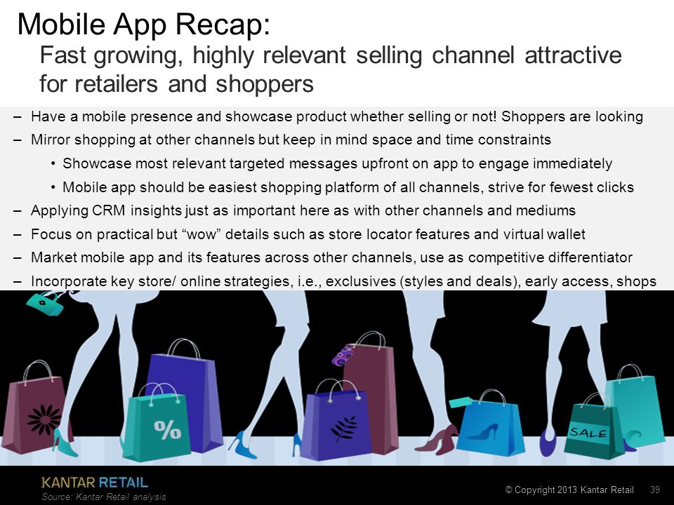 © Copyright 2013 Kantar Retail Agenda –Update on the Landscape: Whats Required to Deliver a Strong Finish.