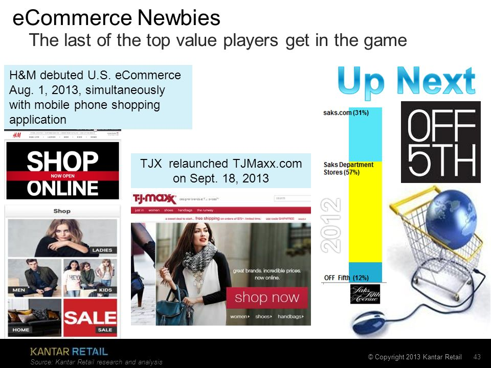 © Copyright 2013 Kantar Retail Driving Traffic to Store Old Navy creates an event around one product Source: Kantar Retail research and analysis 44 Using the model on other products with higher price points