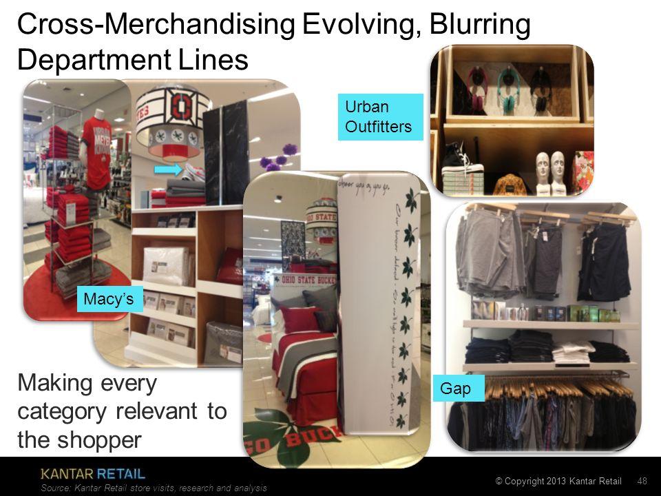 © Copyright 2013 Kantar Retail Macys Making Impulse a destination Apparel, beauty and shoes today … mens, kids, home/ kitchen next.