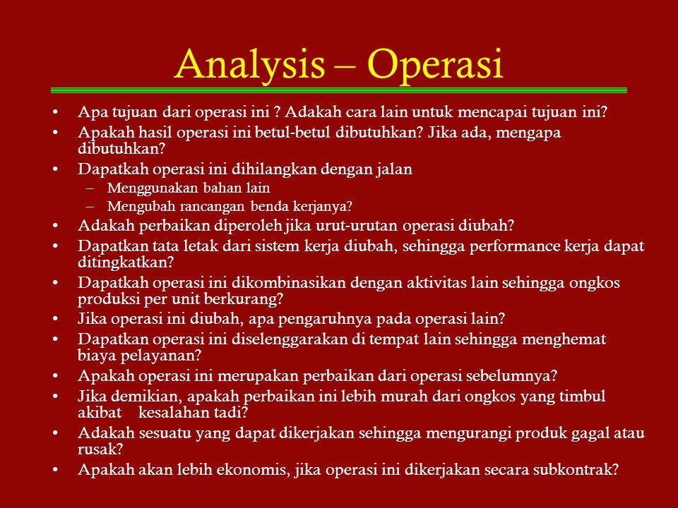 Analysis – Operasi Apa tujuan dari operasi ini ? Adakah cara lain untuk mencapai tujuan ini? Apakah hasil operasi ini betul-betul dibutuhkan? Jika ada