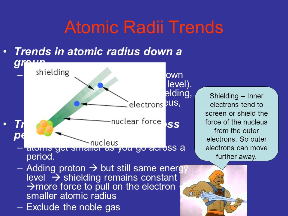 Atomic Radii Trends Trends in atomic radius down a group –the atoms get bigger as you go down groups (moving to higher energy level). Adding more elec
