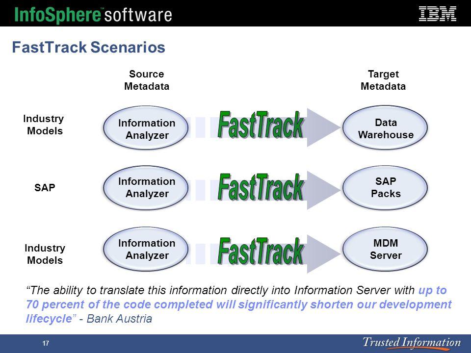 17 FastTrack Scenarios Industry Models SAP Industry Models Source Metadata Target Metadata Information Analyzer Information Analyzer Information Analy