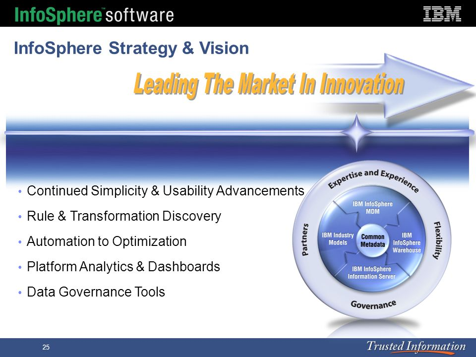 25 Continued Simplicity & Usability Advancements Rule & Transformation Discovery Automation to Optimization Platform Analytics & Dashboards Data Gover