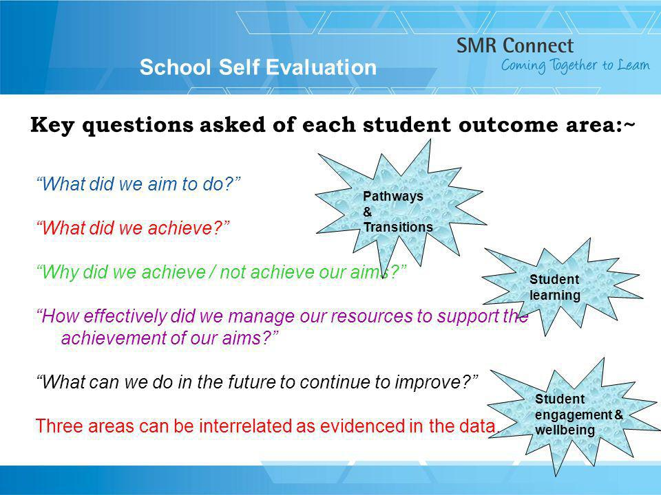 Key questions asked of each student outcome area:~ What did we aim to do? What did we achieve? Why did we achieve / not achieve our aims? How effectiv