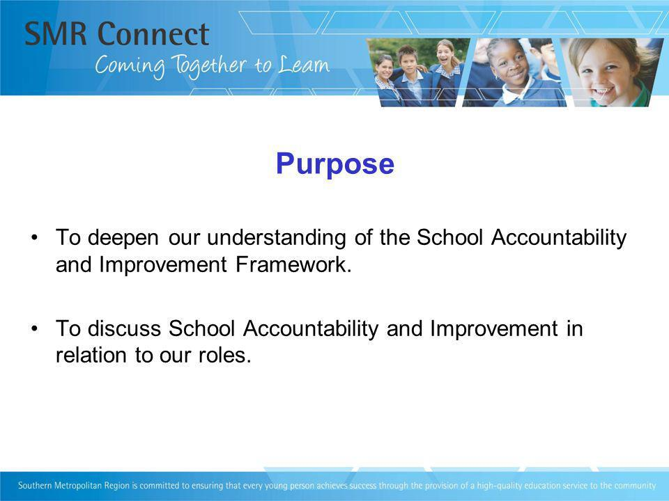 Purpose To deepen our understanding of the School Accountability and Improvement Framework. To discuss School Accountability and Improvement in relati