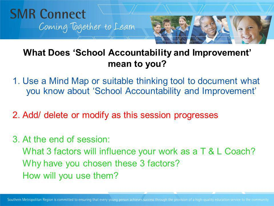 What Does School Accountability and Improvement mean to you? 1. Use a Mind Map or suitable thinking tool to document what you know about School Accoun