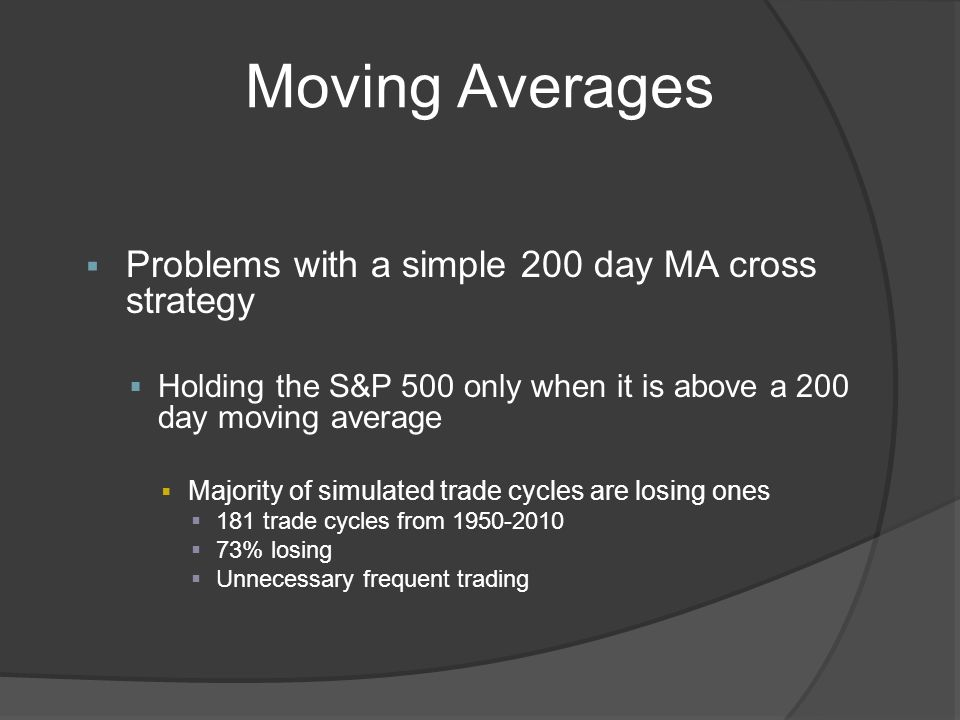 Moving Averages Problems with a simple 200 day MA cross strategy Holding the S&P 500 only when it is above a 200 day moving average Majority of simulated trade cycles are losing ones 181 trade cycles from 1950-2010 73% losing Unnecessary frequent trading
