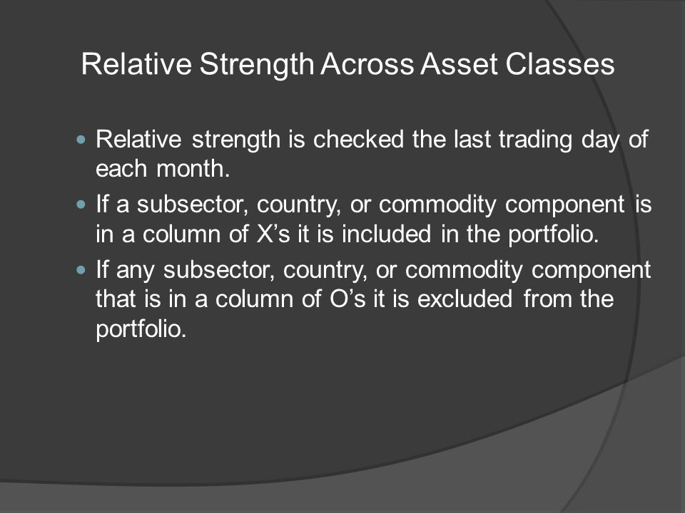 Relative Strength Across Asset Classes Relative strength is checked the last trading day of each month.