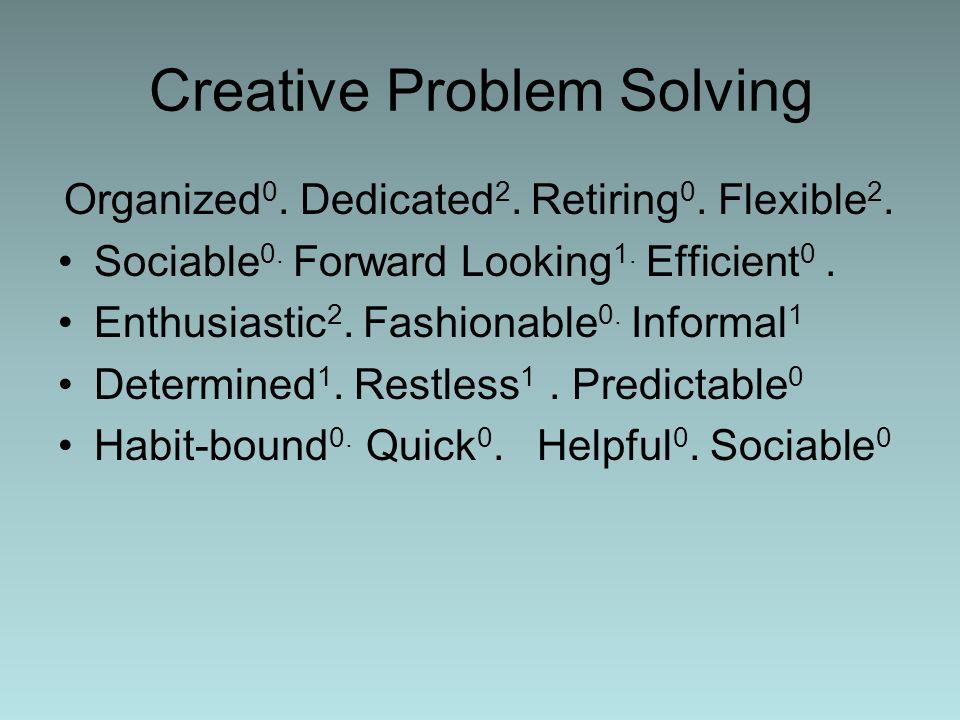 Creative Problem Solving 16-20 Very Creative 11-15 Above Average 6-10 Average 1-5 Below Average 0 Non Creative