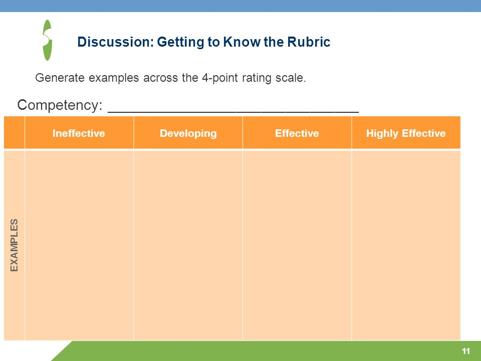 11 Generate examples across the 4-point rating scale. Competency: _______________________________ 11 Discussion: Getting to Know the Rubric Ineffectiv