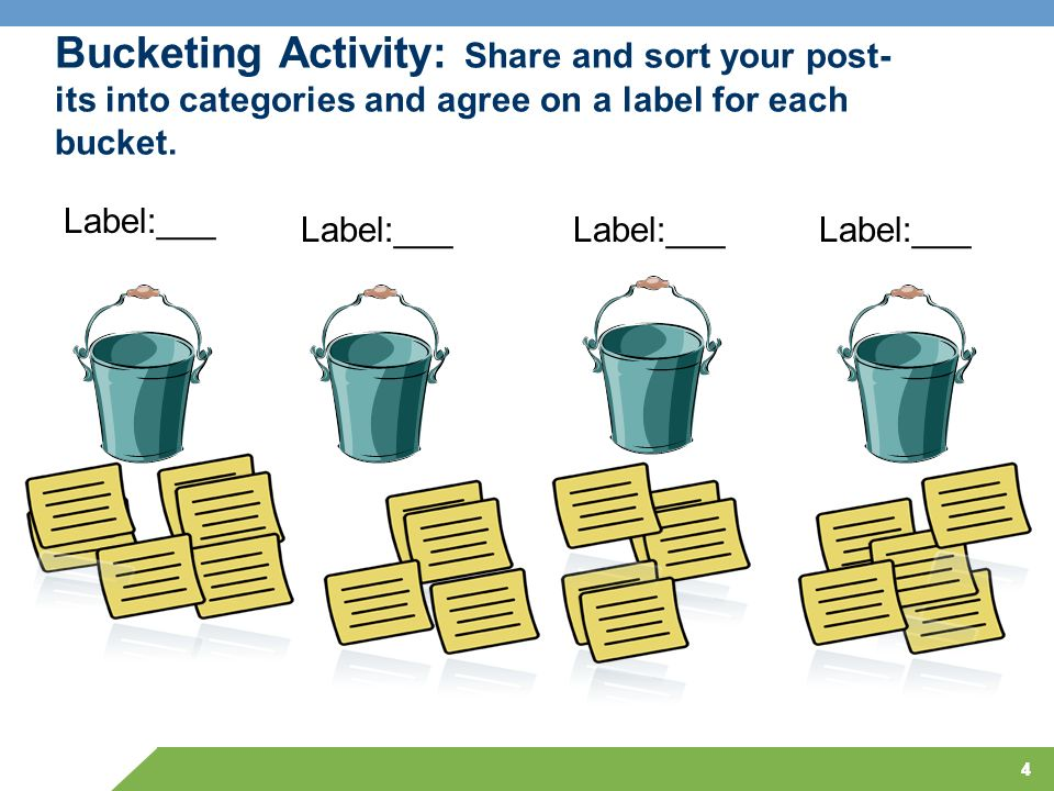 4 Bucketing Activity: Share and sort your post- its into categories and agree on a label for each bucket. 4 Label:___