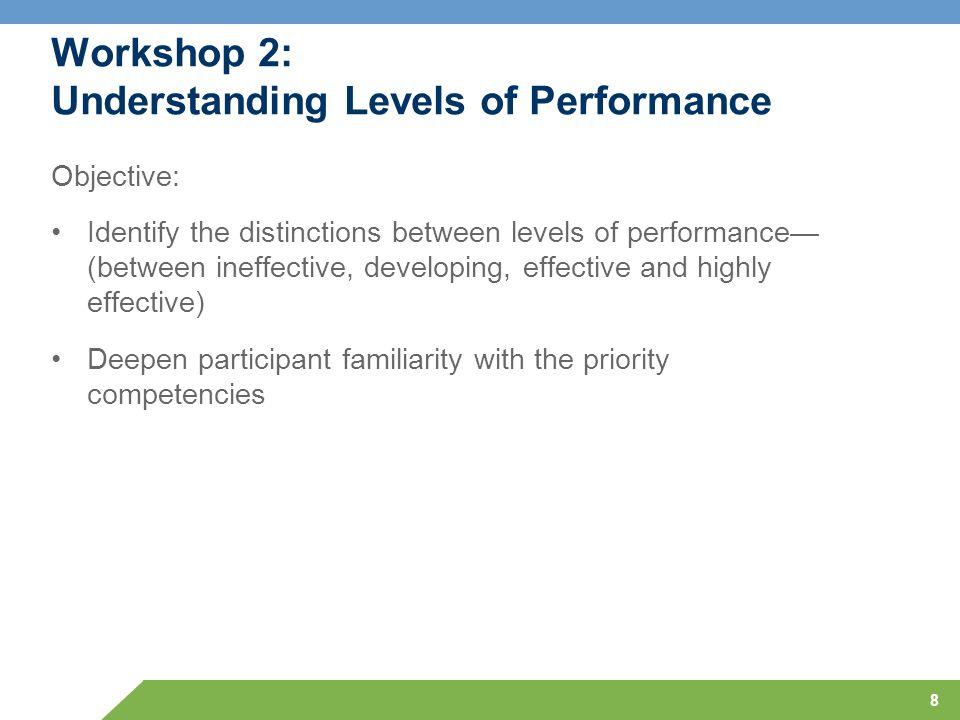 8 Workshop 2: Understanding Levels of Performance Objective: Identify the distinctions between levels of performance (between ineffective, developing,