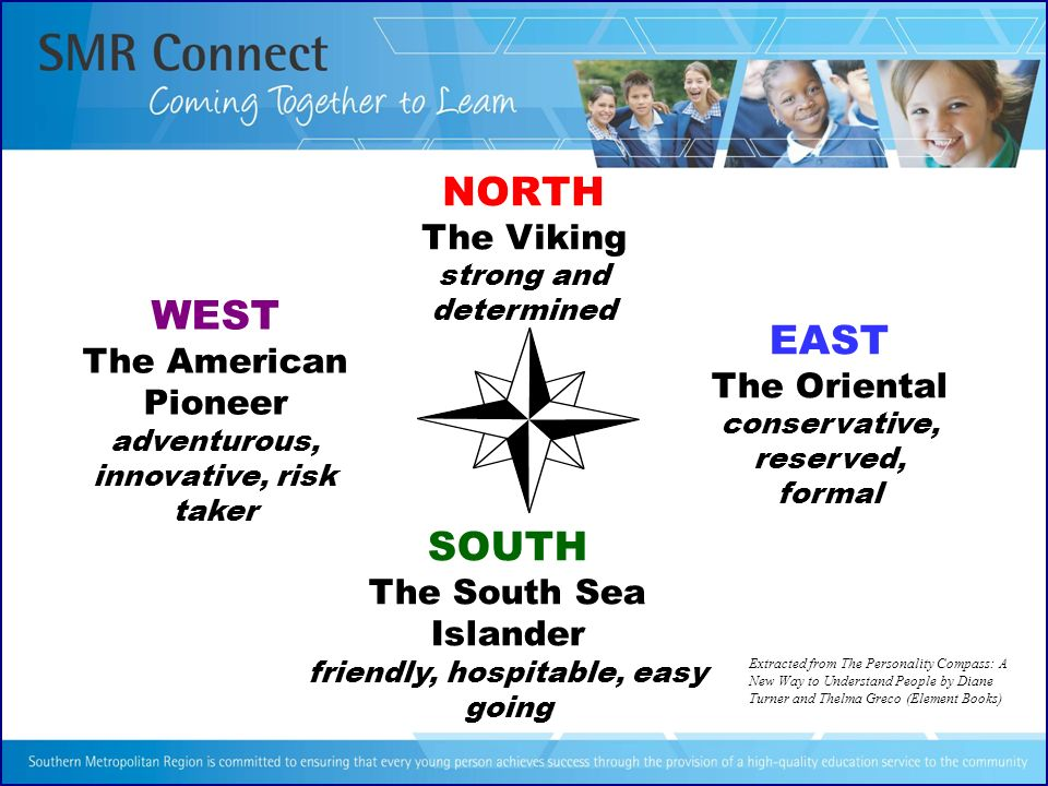 NORTH The Viking strong and determined WEST The American Pioneer adventurous, innovative, risk taker EAST The Oriental conservative, reserved, formal