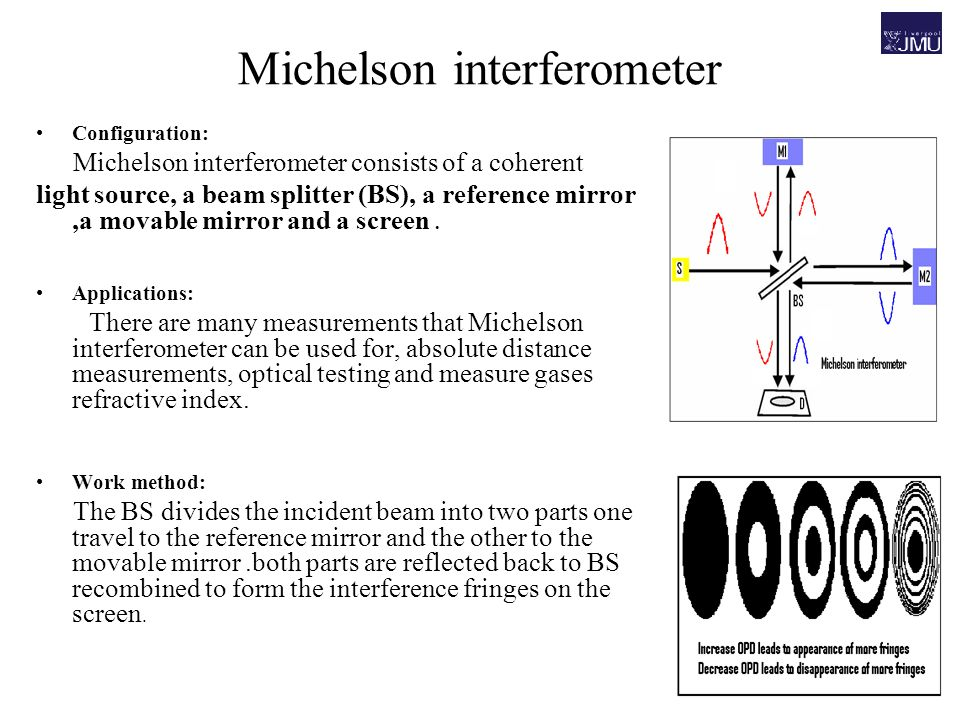 Michelson interferometer Configuration: Michelson interferometer consists of a coherent light source, a beam splitter (BS), a reference mirror,a movable mirror and a screen.
