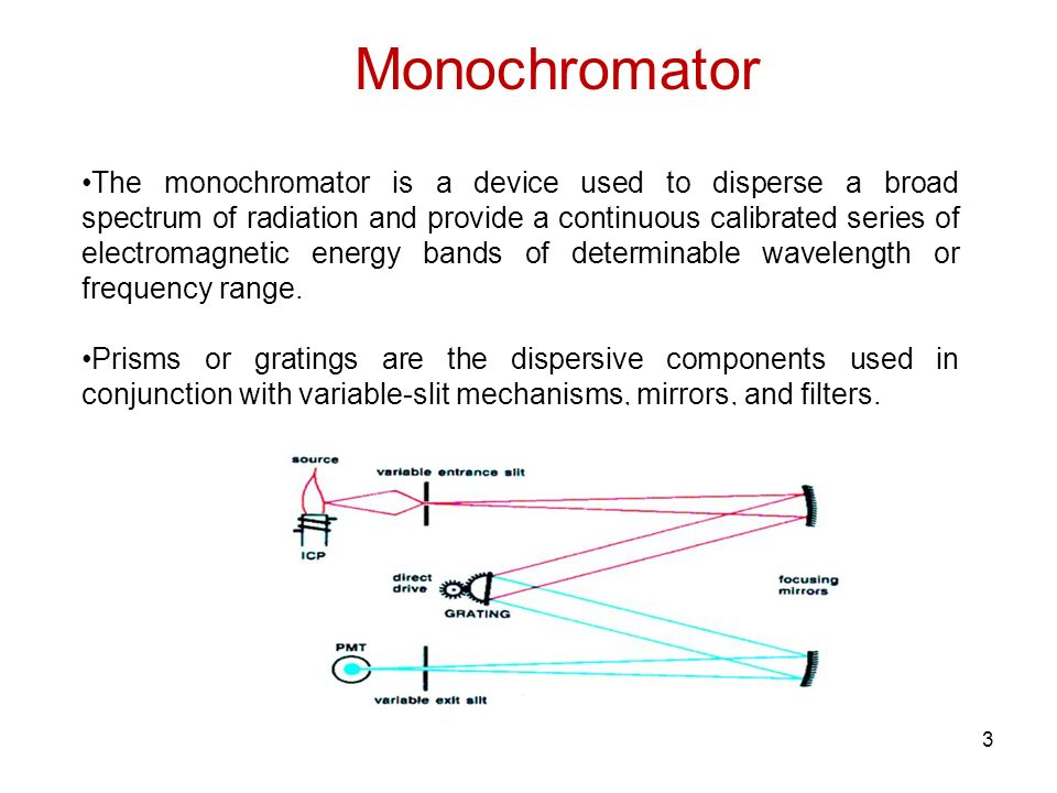 3 Monochromator The monochromator is a device used to disperse a broad spectrum of radiation and provide a continuous calibrated series of electromagnetic energy bands of determinable wavelength or frequency range.