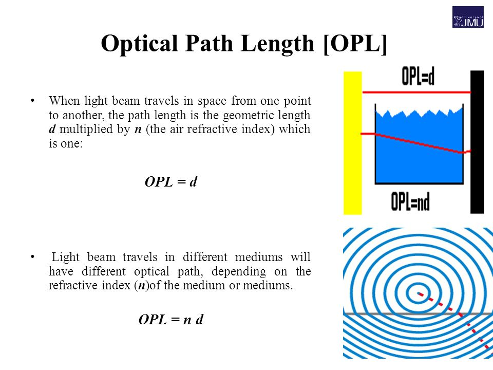 Optical Path Length [OPL] When light beam travels in space from one point to another, the path length is the geometric length d multiplied by n (the a